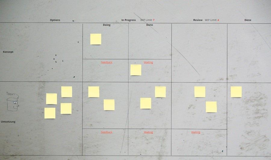 Auch ein authentisches Board-Feeling lässt sich mit einem passenden Hintergrund leicht erzeugen.