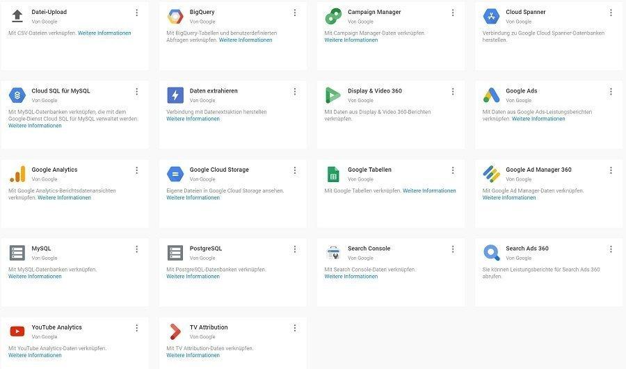 Im Mittwald Blog: Alles über das Google Data Studio.