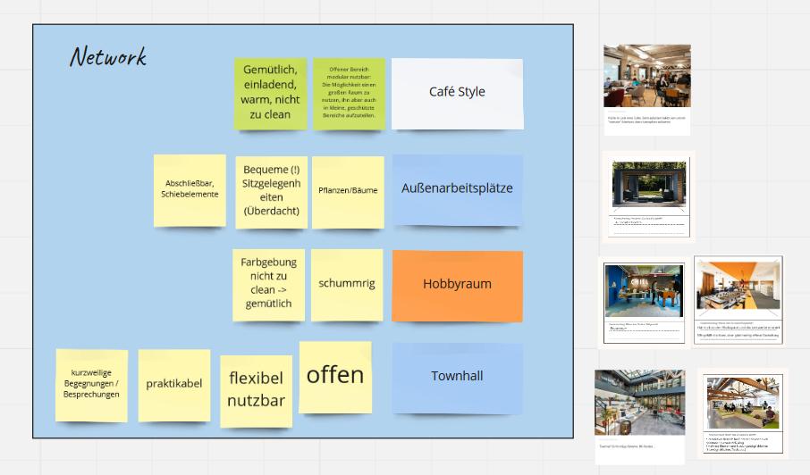 Mood Board für die flexible Arbeitswelt beim Webhoster Mittwald.