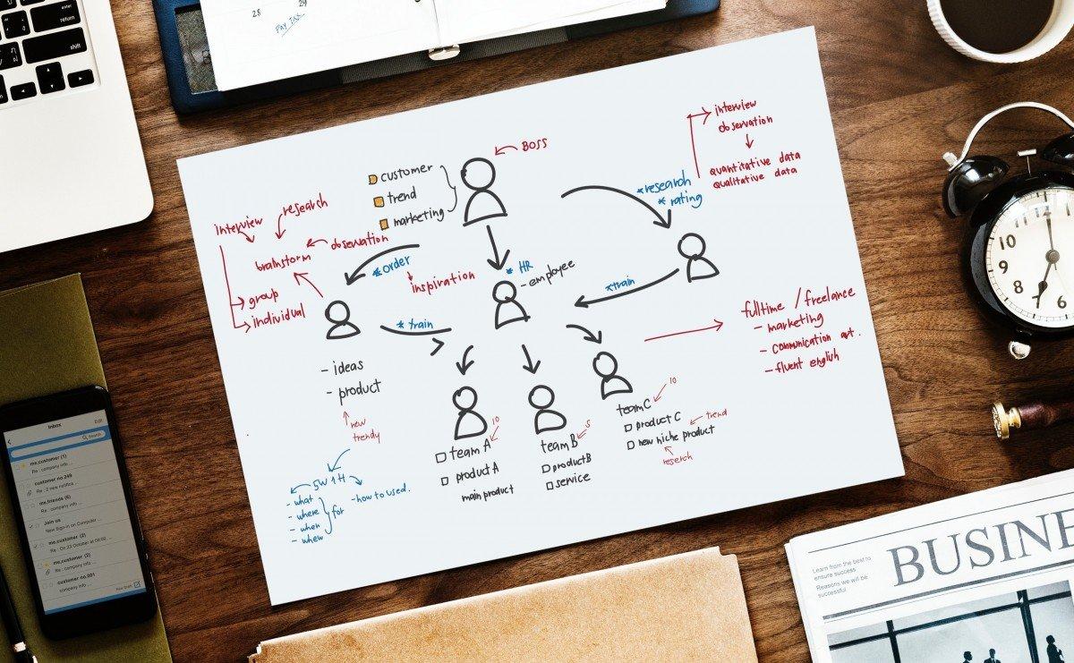 agentursoftware-projektmanagement