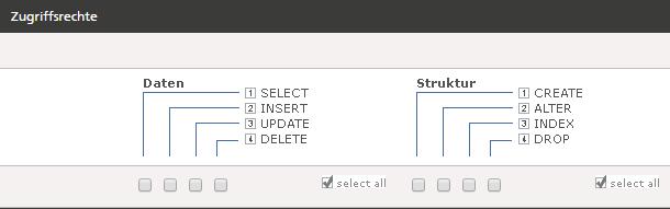 Wie richte ich einen weiteren Datenbankbenutzer ein